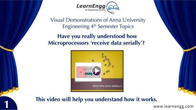 Visual Demonstrations of Anna University Engineering 4th Semester Topics – Part 1