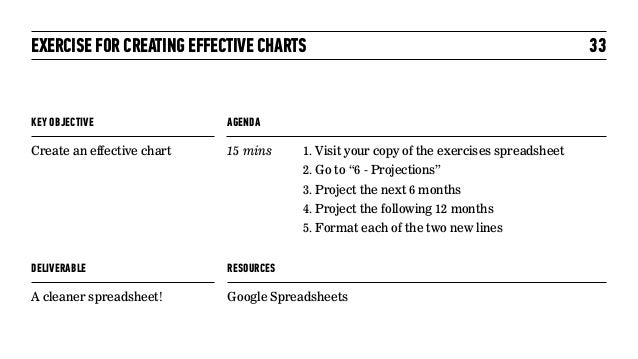KEY OBJECTIVE AGENDA RESOURCESDELIVERABLE EXERCISE FOR CREATING EFFECTIVE CHARTS Create an effective chart 15 mins 1. Visi...