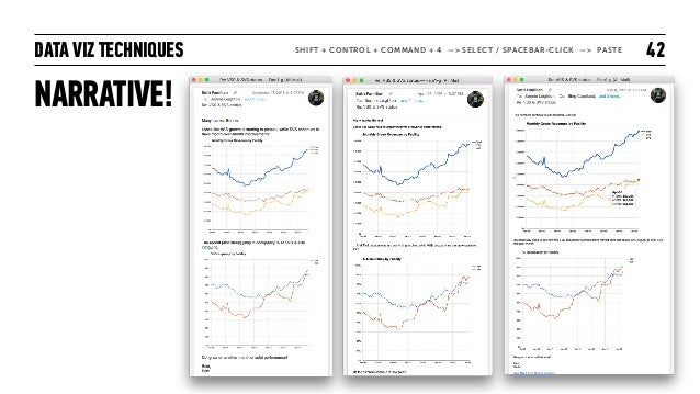 DATA VIZ TECHNIQUES NARRATIVE! 42SHIFT + CONTROL + COMMAND + 4 —> SELECT / SPACEBAR-CLICK —> PASTE