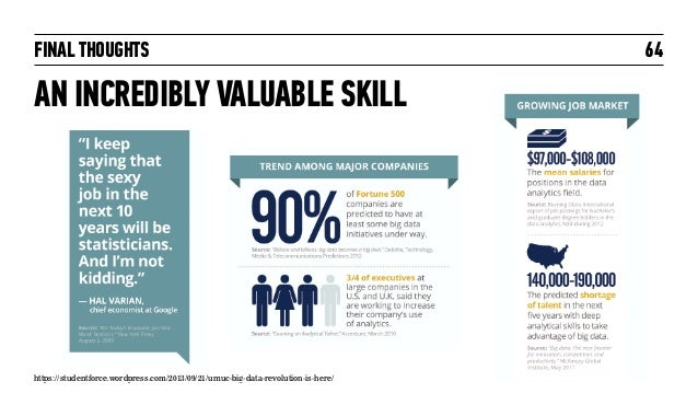 FINAL THOUGHTS AN INCREDIBLY VALUABLE SKILL 64 https://studentforce.wordpress.com/2013/09/21/umuc-big-data-revolution-is-h...