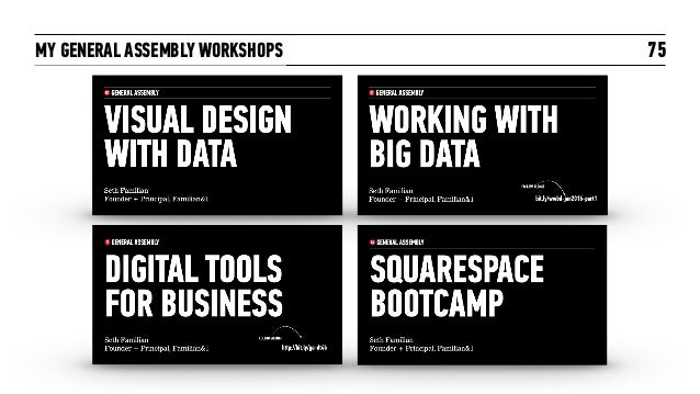 A BIT ABOUT ME 75MY GENERAL ASSEMBLY WORKSHOPS