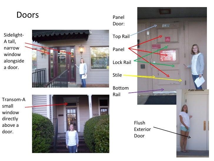Doors ...  sc 1 st  SlideShare & Visual Dictionary- Admixture