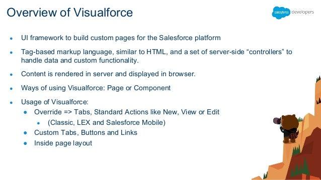 Lightning Design System and Components for Visualforce