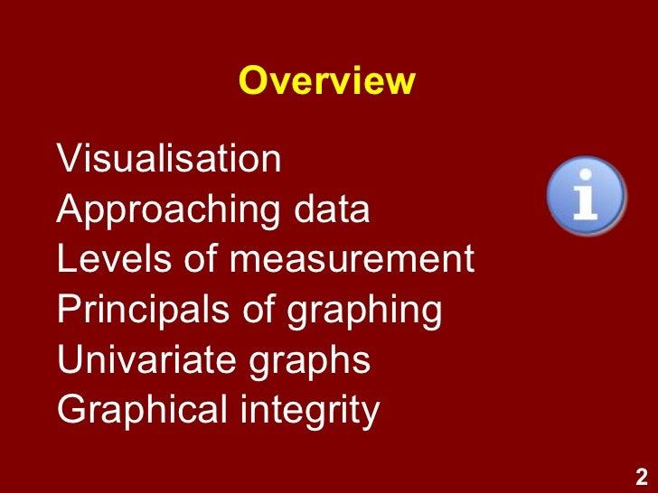 Visualiation of quantitative information Slide 2