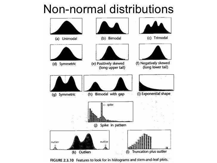Visualiation of quantitative information