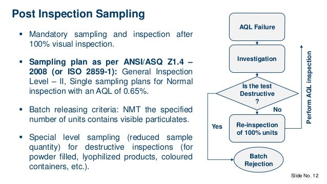 inspection parenterals Guide to inspections of lyophilization of parenterals note: this  document is reference material for investigators and other fda personnel.