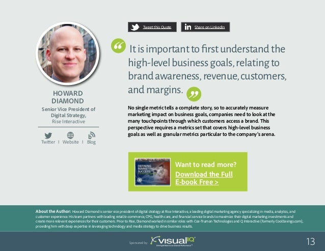 Defining Marketing Success Quotes From 28 Experts
