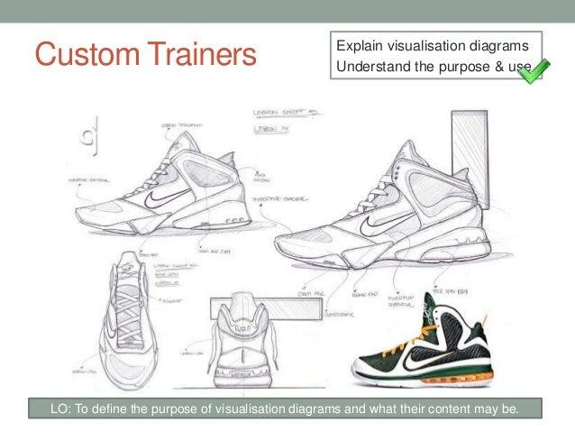 Visualisation Diagrams