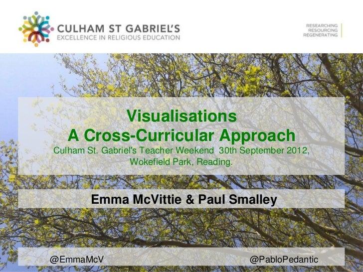 Visualisations   A Cross-Curricular ApproachCulham St. Gabriels Teacher Weekend 30th September 2012,                  Woke...