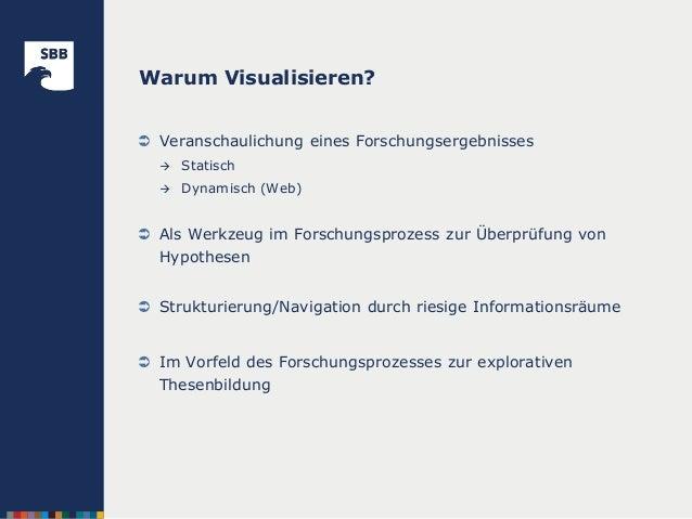 Visualisierung bibliographischer Daten Slide 2