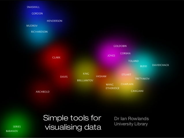 Simple tools for   Dr Ian Rowlands                   University Libraryvisualising data