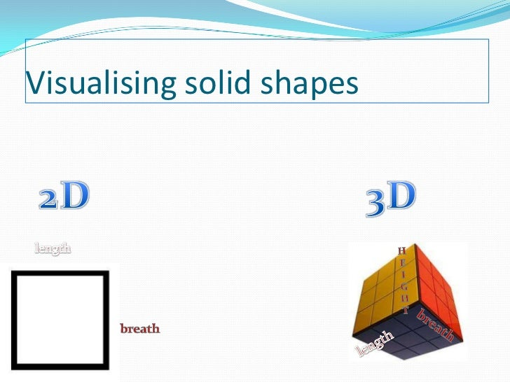 Visualising solid shapes<br />2D<br />3D<br />length<br />H<br />E<br />I<br />G<br />H<br />T<br />breath<br />breath<br ...