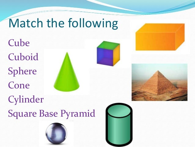 visualising solid shapes Visualising solid shapes online tests for class viii mathematics these online  mcq tests includes all main concepts of the visualising solid shapes in cbse.