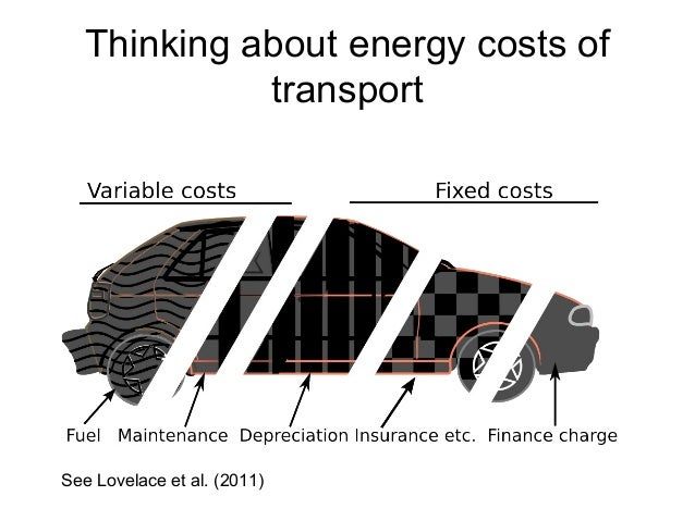 Visualising the energy costs of commuting Slide 3