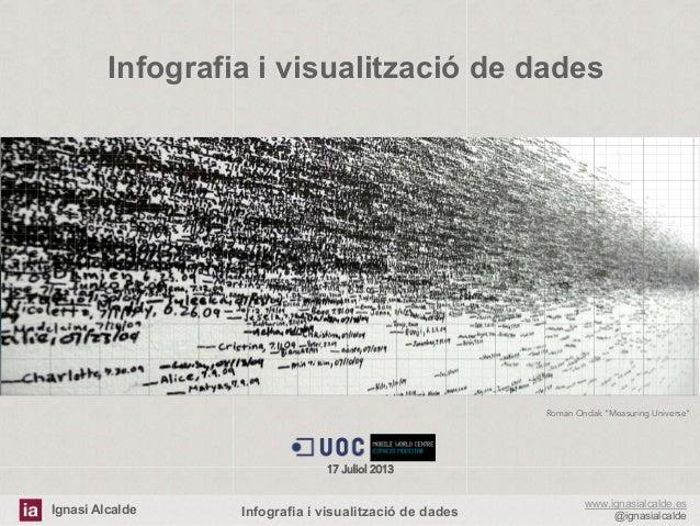 Ignasi Alcalde www.ignasialcalde.es @ignasialcaldeInfografia i visualització de dades Infografia i visualització de dades ...