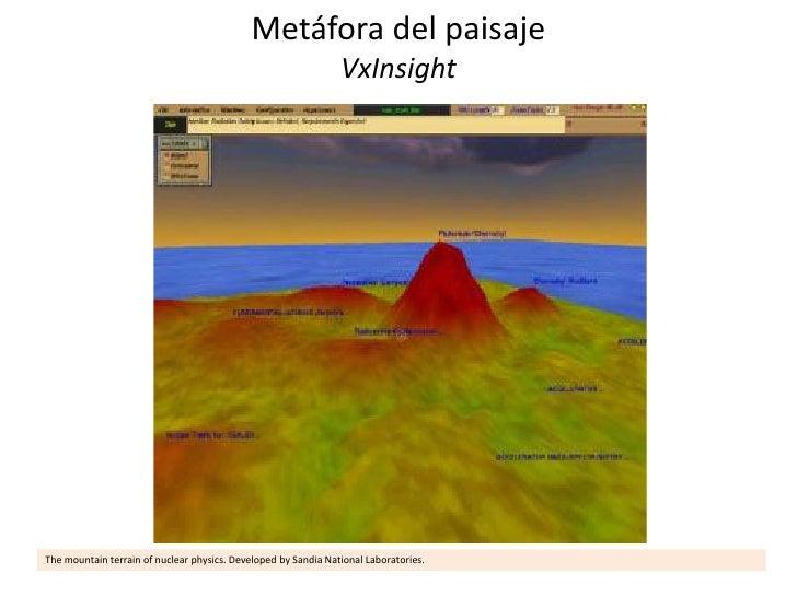 Metáfora del paisaje                                                                VxInsightThe mountain terrain of nucle...
