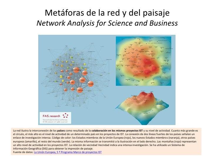 Metáforas de la red y del paisaje                   Network Analysis for Science and BusinessLa red ilustra la interconexi...