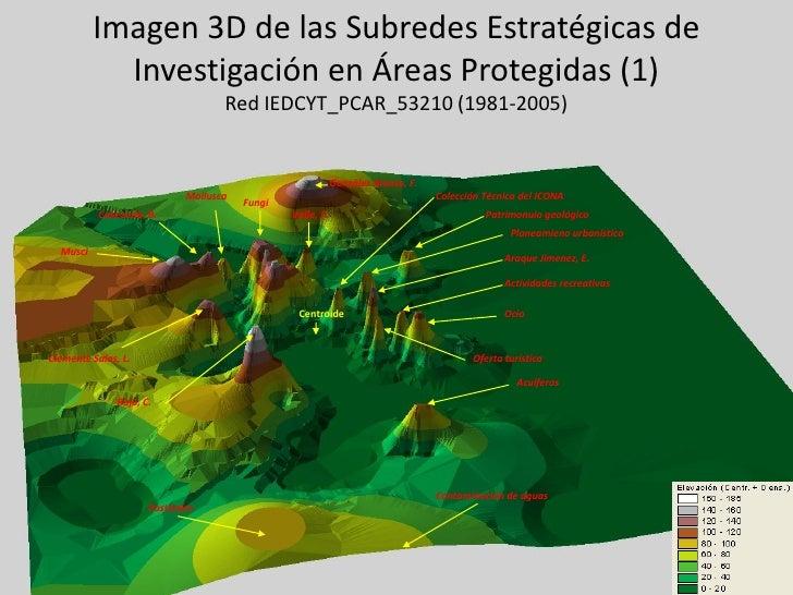 Imagen 3D de las Subredes Estratégicas de            Investigación en Áreas Protegidas (1)                                ...