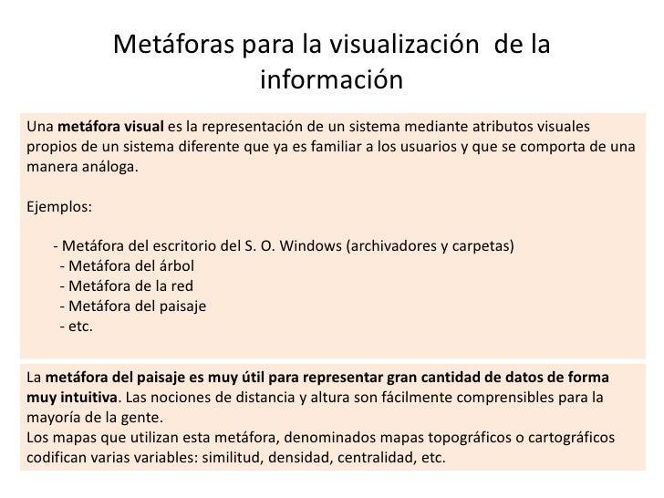 Metáforas para la visualización de la                       informaciónUna metáfora visual es la representación de un sist...