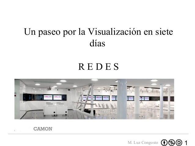 Un paseo por la Visualización en siete días REDES  M. Luz Congosto  1