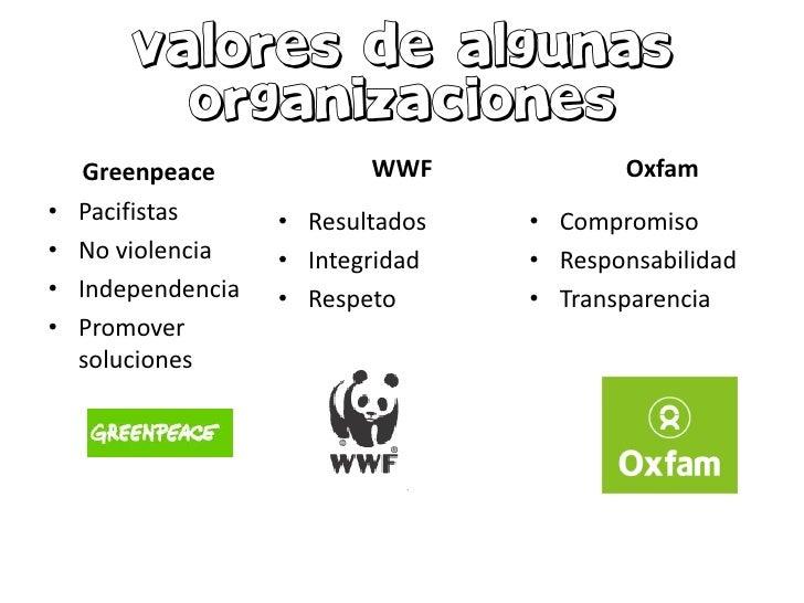 Greenpeace             WWF            Oxfam•   Pacifistas      • Resultados   • Compromiso•   No violencia    • Integridad...