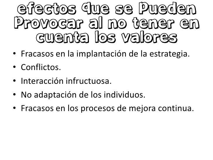 •   Fracasos en la implantación de la estrategia.•   Conflictos.•   Interacción infructuosa.•   No adaptación de los indiv...