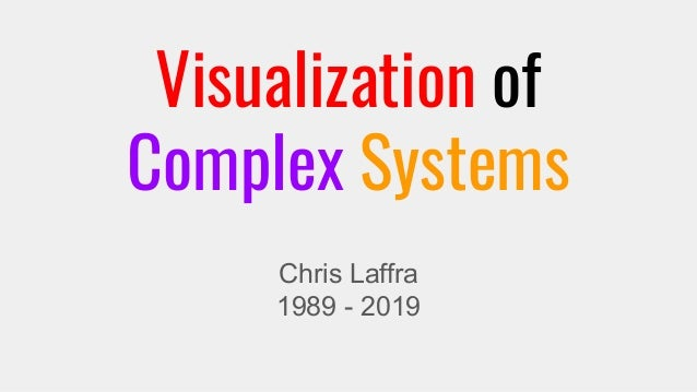 Visualization of Complex Systems Chris Laffra 1989 - 2019