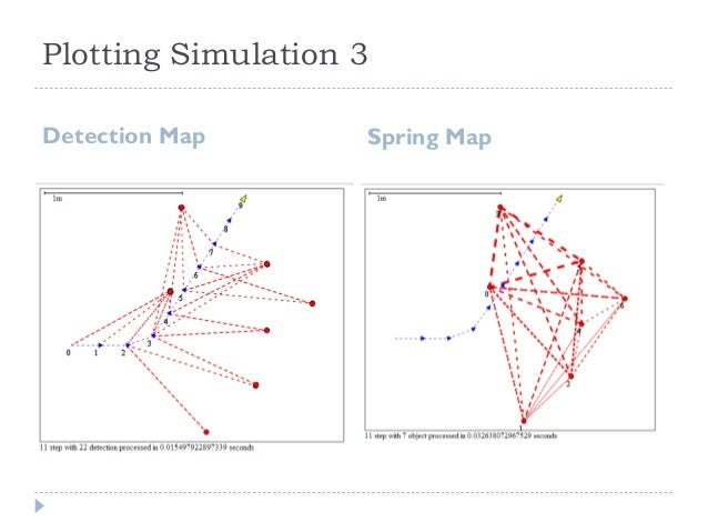 Visualization of simultaneous localization and mapping using svg IC…