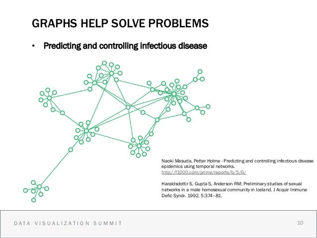 GRAPHS HELP SOLVE PROBLEMS    • Predicting and controlling infectious disease                                       Naoki...