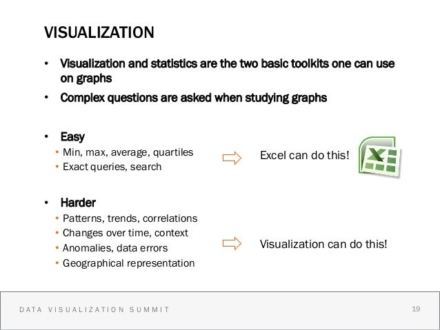 VISUALIZATION    • Visualization and statistics are the two basic toolkits one can use       on graphs    • Complex ques...