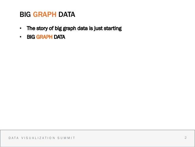BIG GRAPH DATA    • The story of big graph data is just starting    • BIG GRAPH DATADATA VISUALIZATION SUMMIT           ...