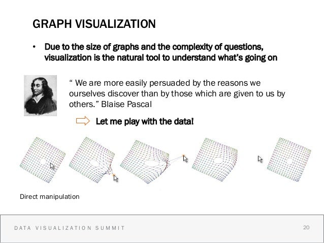 GRAPH VISUALIZATION    • Due to the size of graphs and the complexity of questions,       visualization is the natural to...