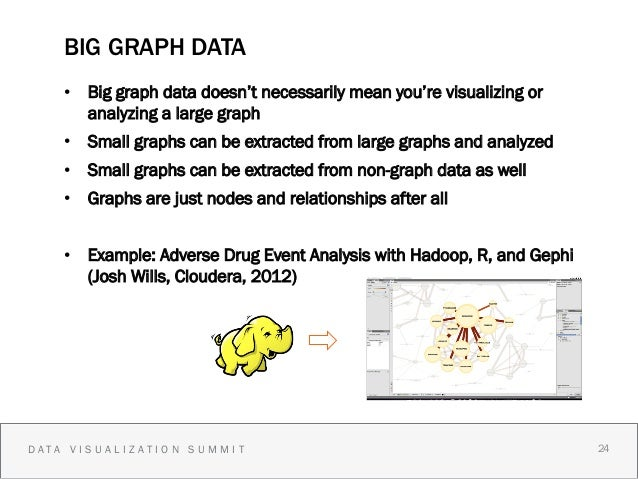 BIG GRAPH DATA    • Big graph data doesn't necessarily mean you're visualizing or       analyzing a large graph    • Sma...