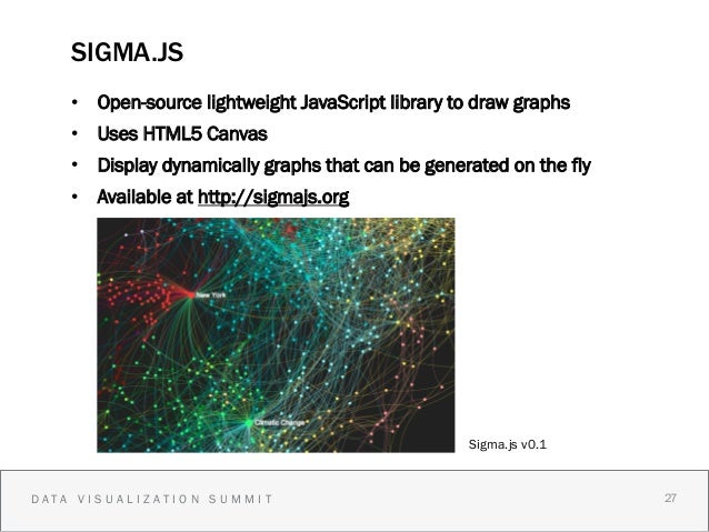SIGMA.JS    • Open-source lightweight JavaScript library to draw graphs    • Uses HTML5 Canvas    • Display dynamically...