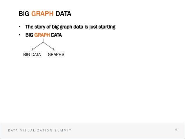 BIG GRAPH DATA    • The story of big graph data is just starting    • BIG GRAPH DATA      BIG DATA    GRAPHSDATA VISUALI...