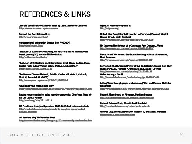 REFERENCES & LINKS    Join the Social Network Analysis class by Lada Adamic on Coursera        Sigma.js, Alexis Jacomy and...