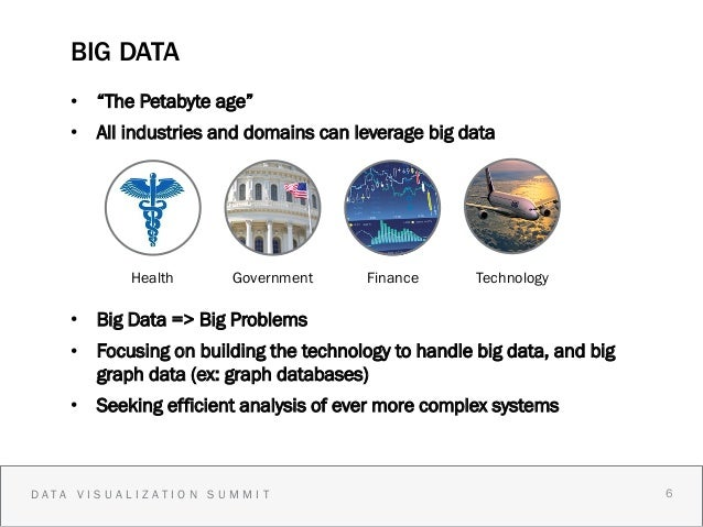 """BIG DATA    • """"The Petabyte age""""    • All industries and domains can leverage big data           Health      Government ..."""