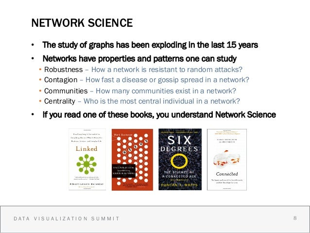 NETWORK SCIENCE    • The study of graphs has been exploding in the last 15 years    • Networks have properties and patte...