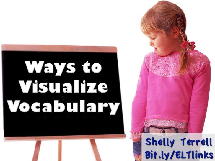 Visualizing Vocabulary with Your Students