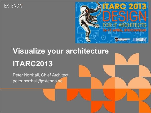 Visualize your architectureITARC2013Peter Norrhall, Chief Architectpeter.norrhall@extenda.se
