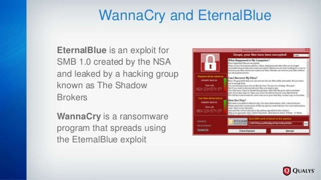 Visualize Your Threat Exposure to WannaCry & Shadow Brokers