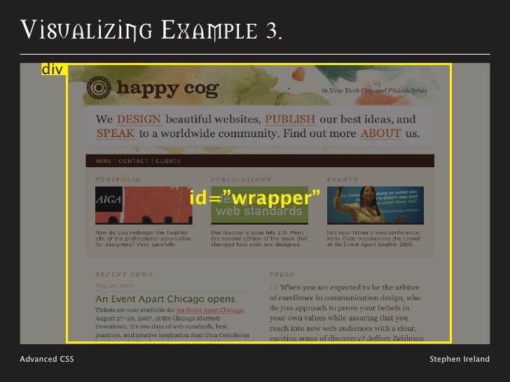 Visualizing example 3 div id wrapper - Css wrapper div ...