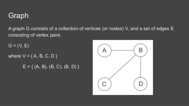 Visualizing graphs and trees -- Interactive data visualization course Slide 2