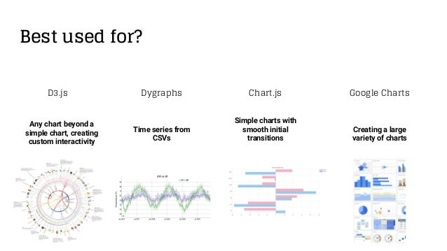 Visualizing your data in JavaScript