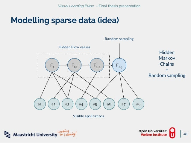 nosql databases thesis