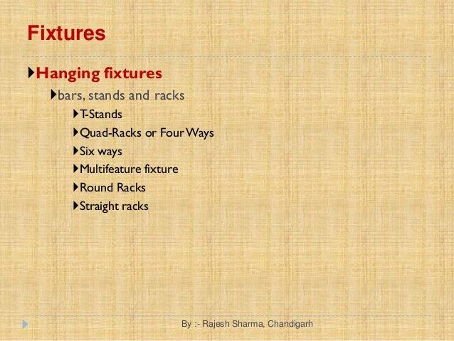 Visual Merchandising Rajesh Sharma