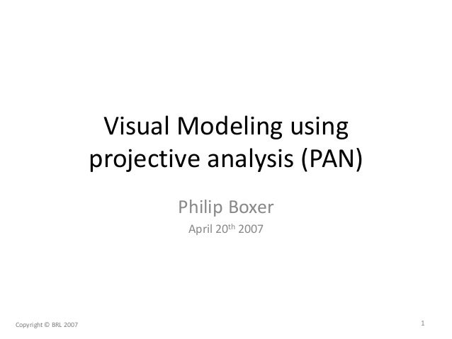 Visual Modeling using projective analysis (PAN) Philip Boxer April 20th 2007 Copyright © BRL 2007 1