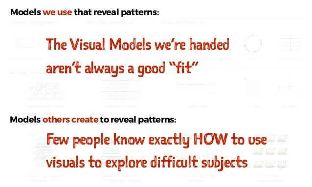 Abstract PatternsCharts & Diagrams Customer Journeys Models, Templates & Frameworks Data Visualizations Business Model Can...