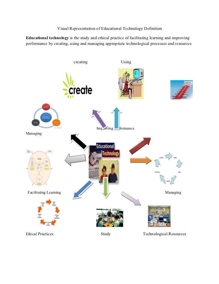 Visualofeducationaltechnologydefinition