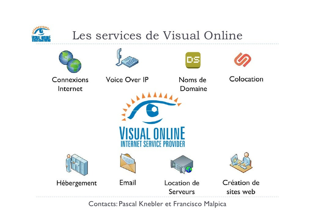 Les services de Visual Online       Contacts: Pascal Knebler et Francisco Malpica